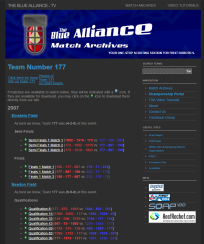2007 Team Page