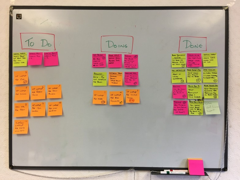 Image result for Kanban post-it